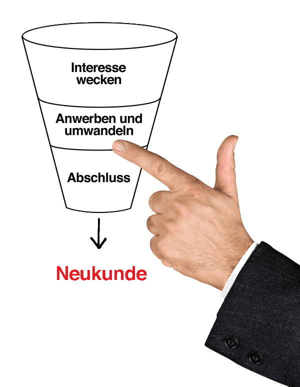 automatisierter Sales Funnel